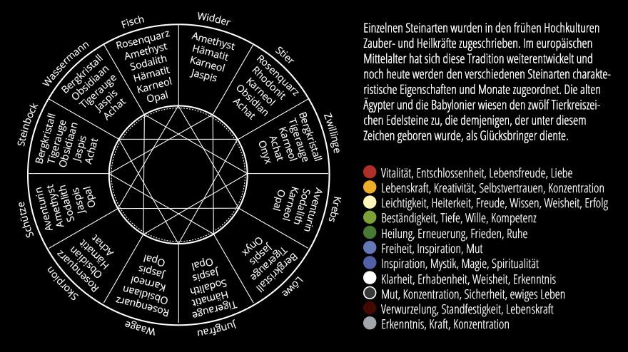 stone-egyptian-zodiac-archaeform-signs